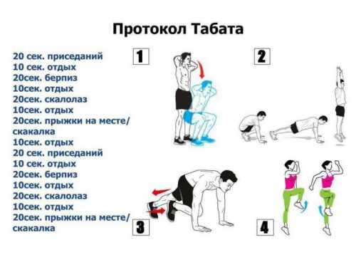 упражнения для подтяжки лица